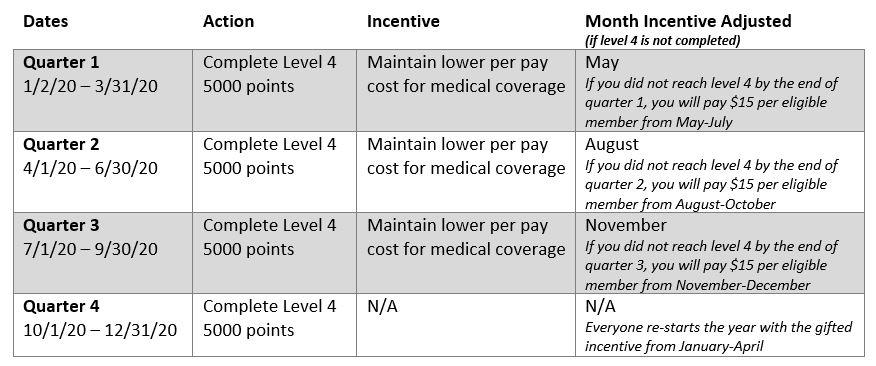 health insurance penalty 2020